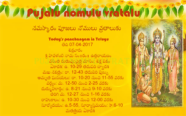 Today' Panchangam in Telugu