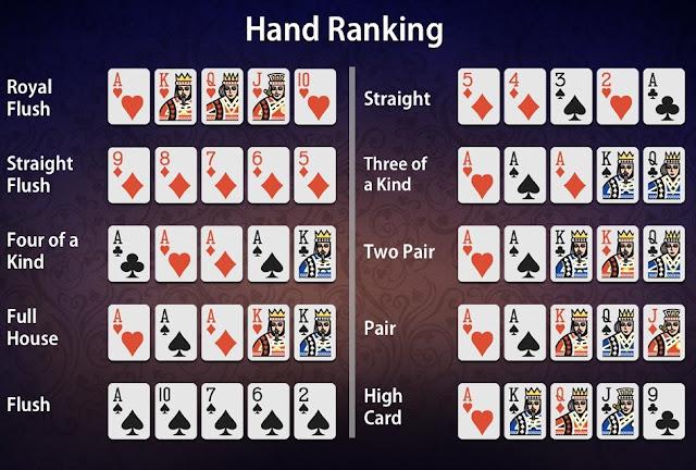 susunan-kartu-didalam-poker