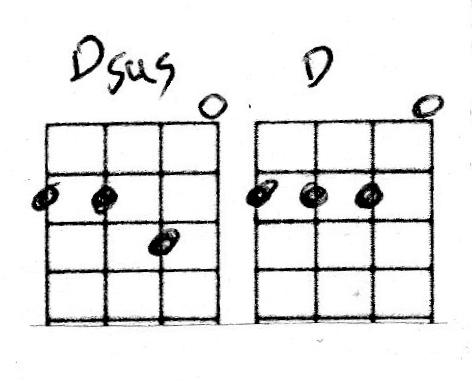 sweater weather ukulele chords