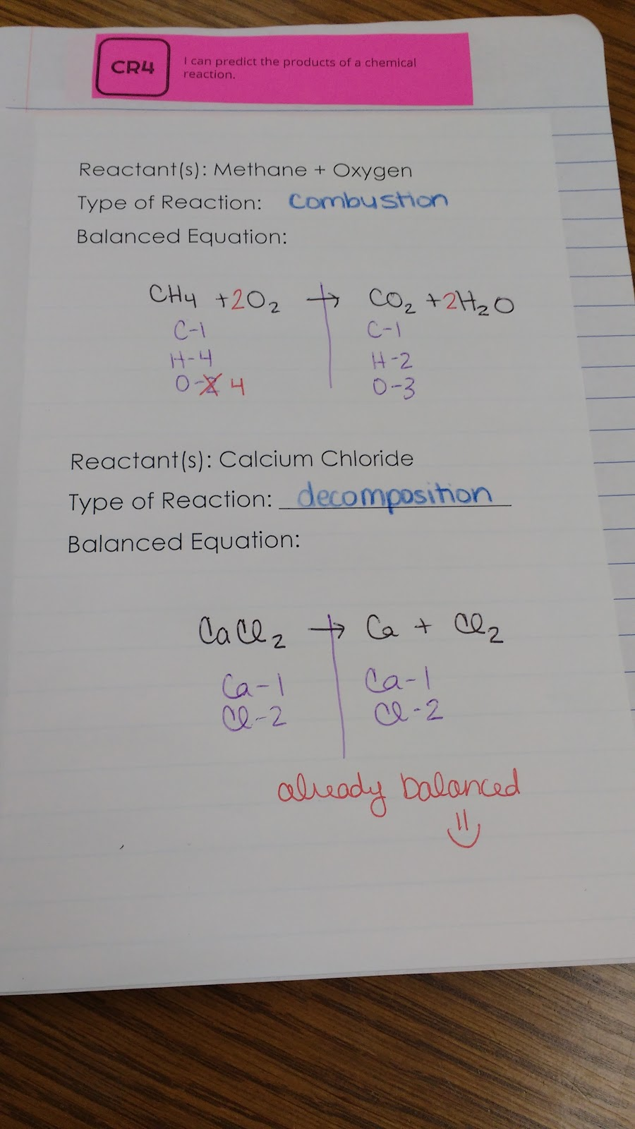Math Love Chemical Reactions Unit with Interactive Notebook Pages – Predicting Products of Chemical Reactions Worksheet Answers