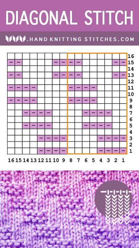 Diagonal Garter Knit Purl Pattern Chart
