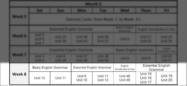 لخطة تعلم اللغة الانجليزية مع مايكل يوسف