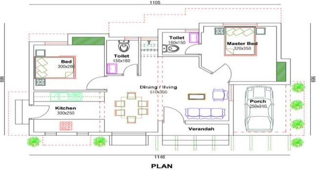 Cute looking budget kerala 2 bedroom home design and plan for Low cost per square foot house plans
