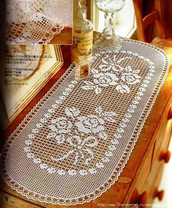 Camino de mesa al crochet filet con dise o de rosas - Centri uncinetto camera da letto ...