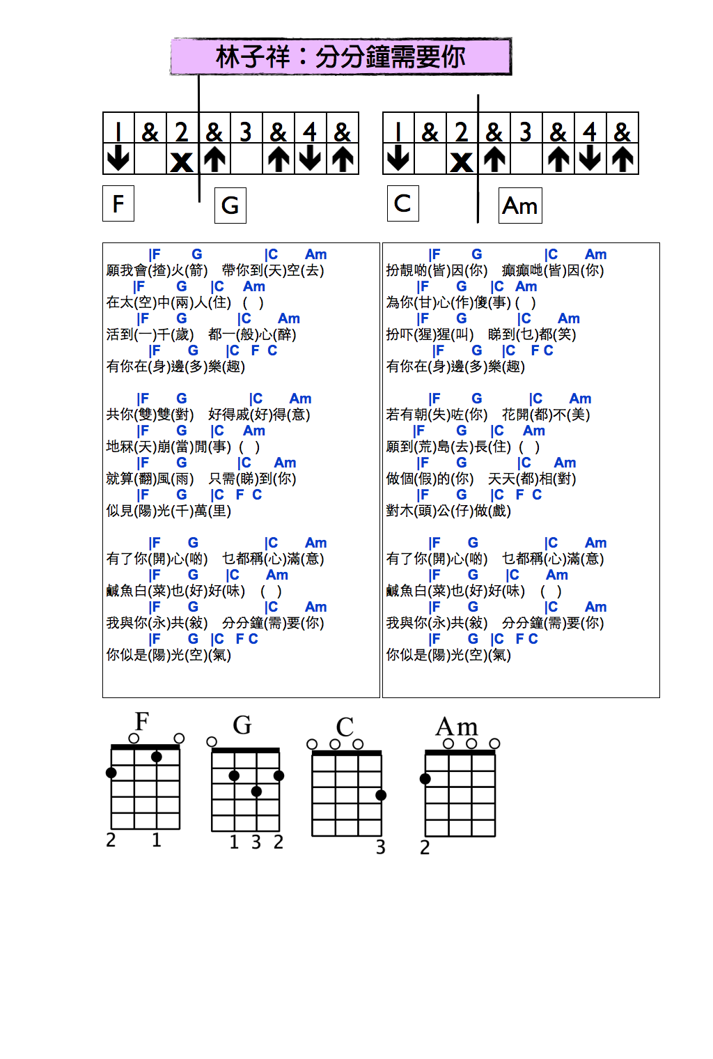 Related keywords suggestions b7 ukulele chord chart long tail pc related keywords amp suggestions b7 ukulele chord chart long hexwebz Choice Image