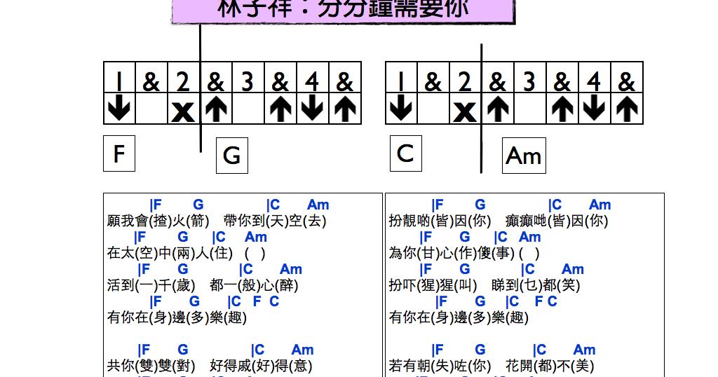 ukulelemania: #87 林子祥:分分鐘需要你 Ukulele Chord 彈唱譜