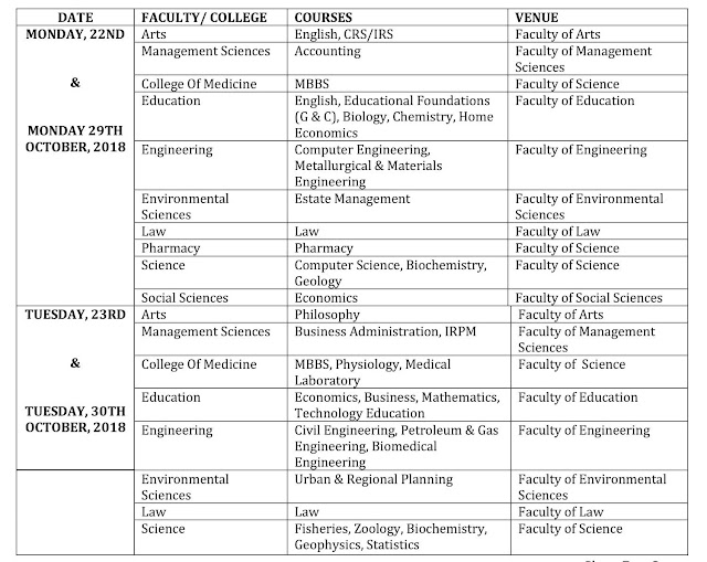 University of Lagos (UNILAG) Registration & Screening Procedure for 2018/2019 Newly Admitted Candidates
