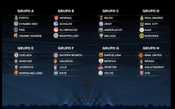 Jadwal Liga Champions: Jadwal Liga Champions 2012-2013