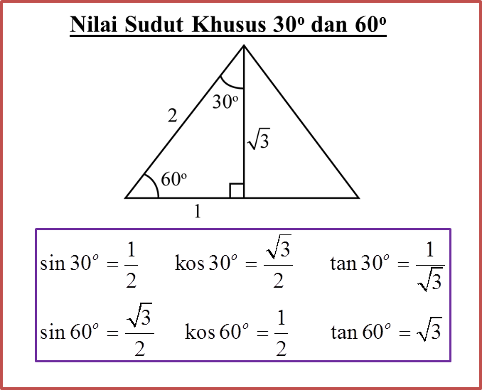 Nota Ulangkaji Spm Matematik Tingkatan 4 Tingkatan 5 9 1 Nilai Sinus Kosinus Dan Tangen Bagi Sesuatu Sudut Bahagian 2