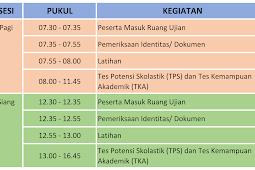 Inilah Syarat dan Jadwal Pelaksanaan UTBK untuk Ikut SBMPTN 2019