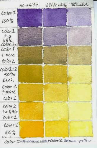 Holbein Bright Violet Chart (Blues) Watercolor Tips Pinterest - sample pms color chart