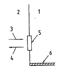 Hình D.1 - Thiết bị chuyển dời A1 -  TCVN 8664-7