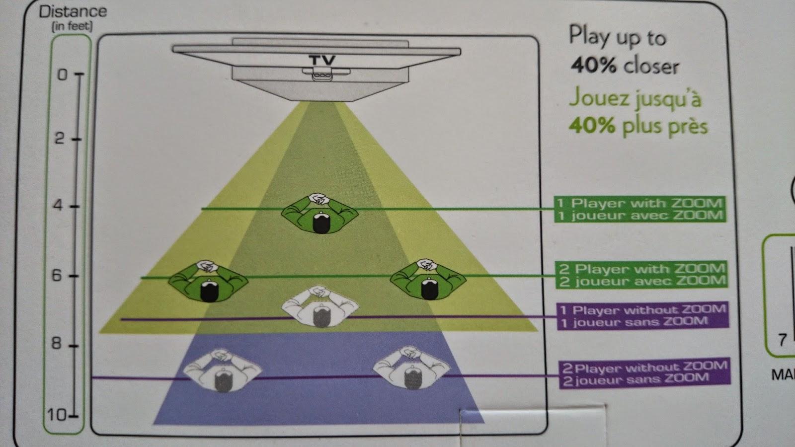 Xbox 360 Kinect Nyko Zoom opinia
