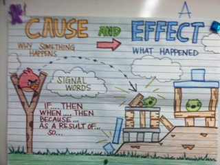 Cause And Effect Chart For Kids