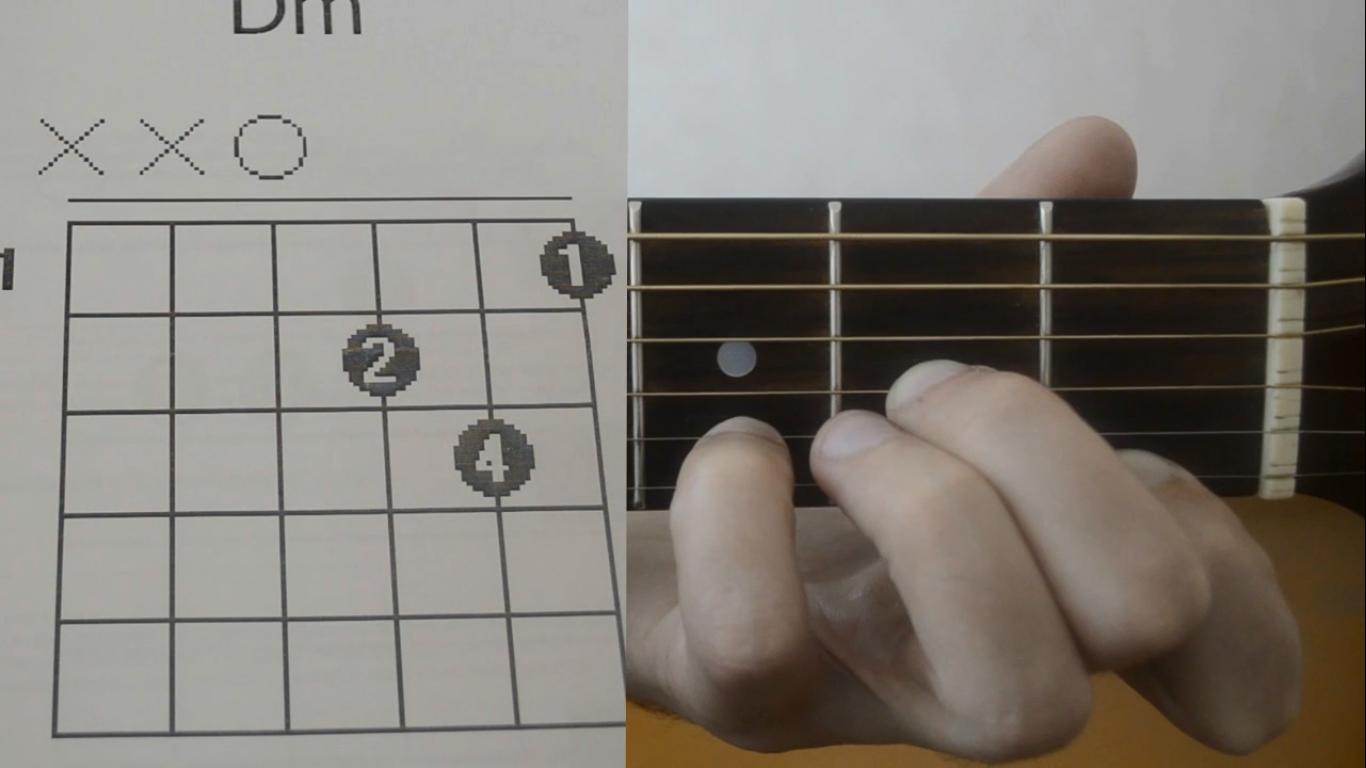 Научится играть на гитаре по картинкам