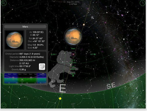 4 Terrific iPad Apps for Watching the Sky and Stars | Educational