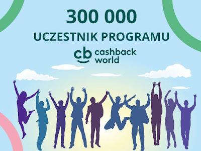 Počet členů Cashback World v Polsku překročil 300 000