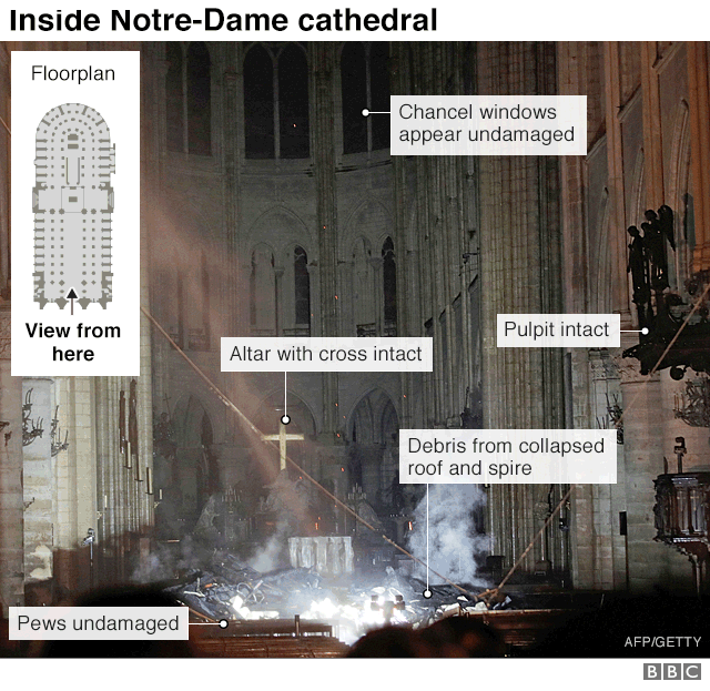 16 Historic Artworks That Were Removed From Notre-Dame Cathedral Four Days Before The Massive Fire
