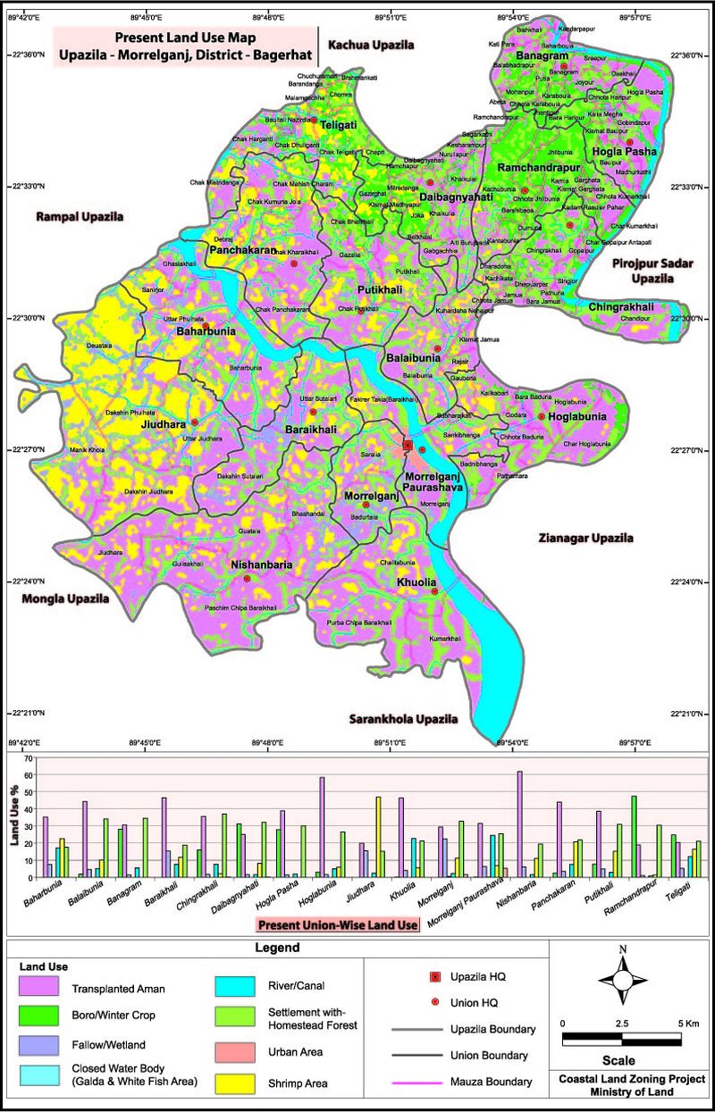 Morrelganj Upazila Land Use Mouza Map Bagerhat District Bangladesh