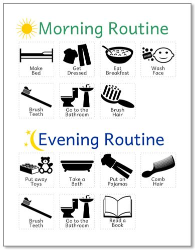 Morning and evening routine printable