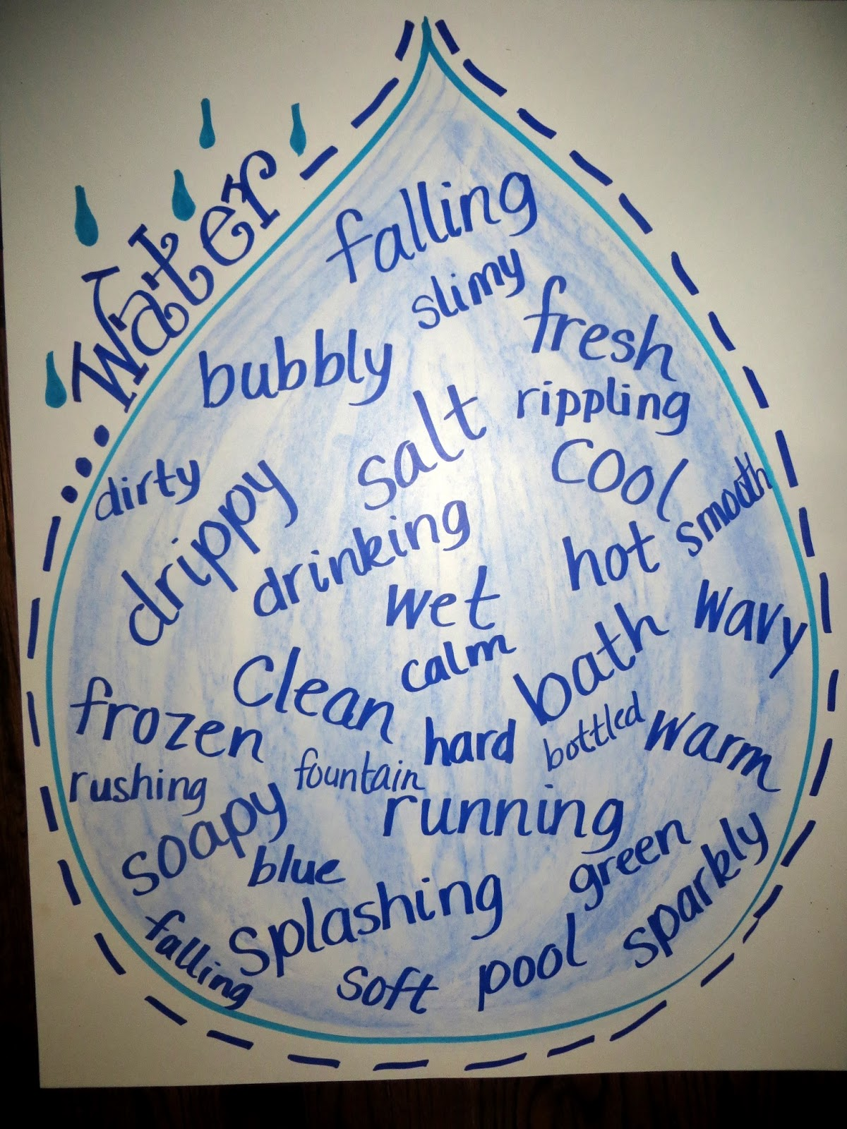 Fun Poem Natural Resource