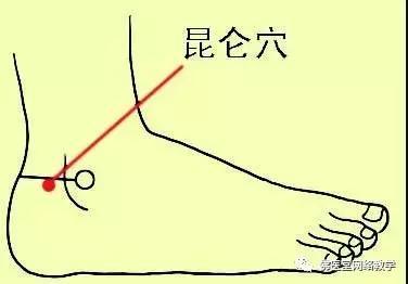 每天臨睡前的5分鐘養腎法(小動作大養生)