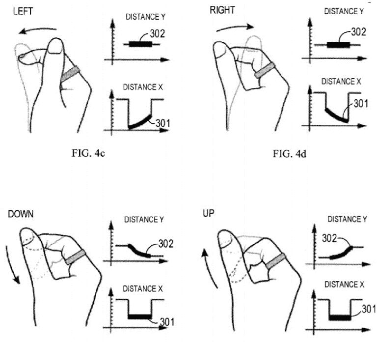Microsoft Patenkan Perangkat Cincin Pintar (Smart Ring) Dengan Gestur