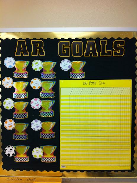 AR Goal Bulletin Board