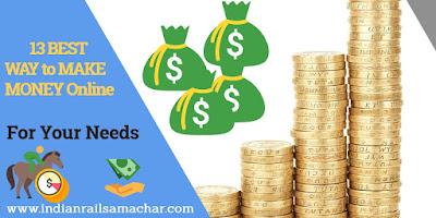 Get Money with Blogging