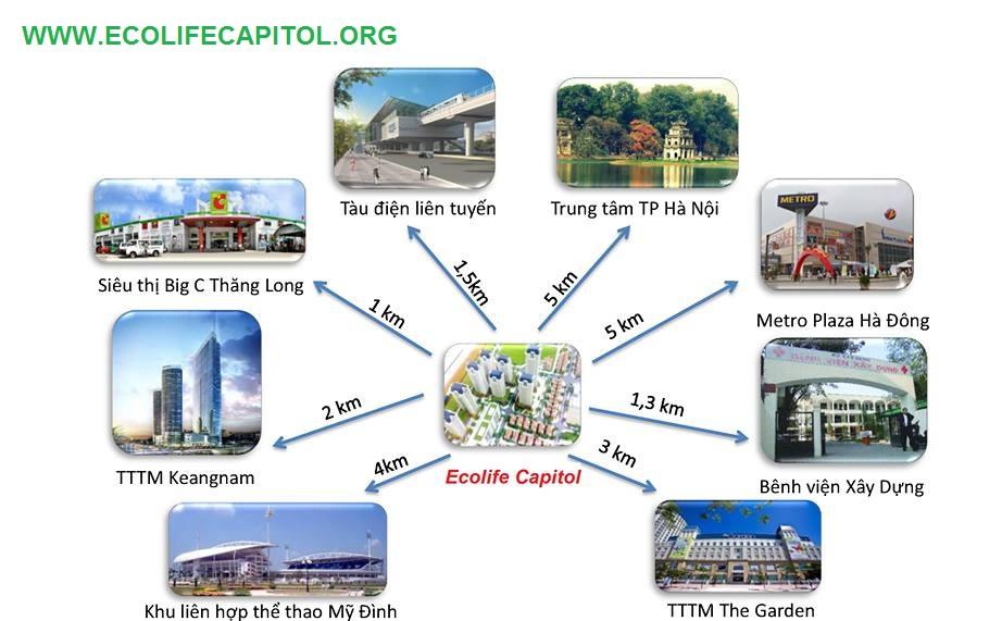 Liên kết vùng dự án Ecolife Capitol
