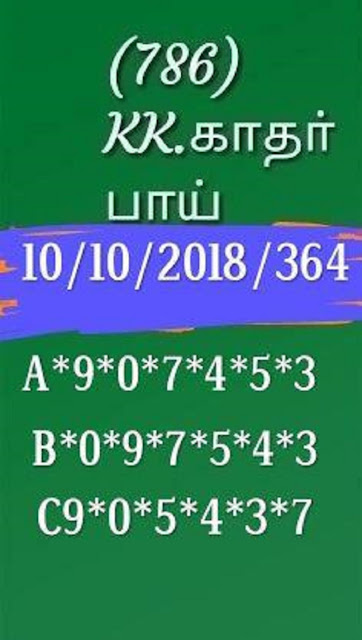 Kerala lottery abc all board guessing Akshaya AK-364 on 10.10.2018 by KK