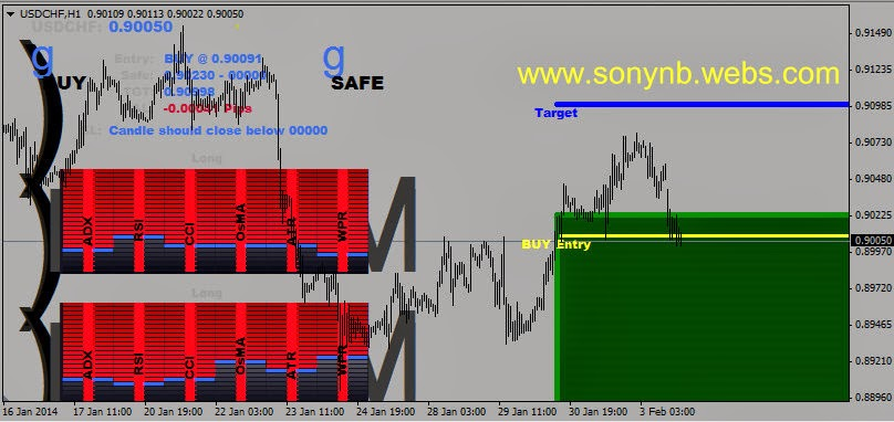 Forex products