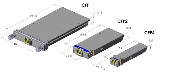 Do You Know These Tips about CFP Optical Transceivers? 1