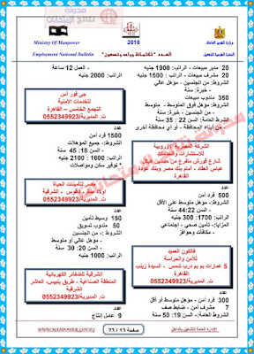 وظائف وزارة القوى العاملة خلال شهر ابريل