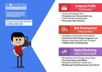 Propmedia - Jasa Branding dan Digital Marketing