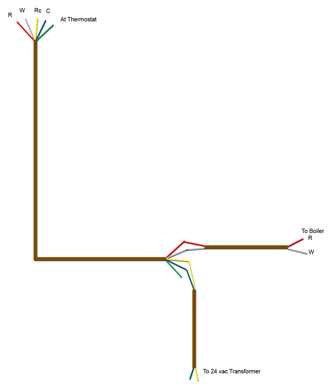 5 conductor thermostat wire diagram