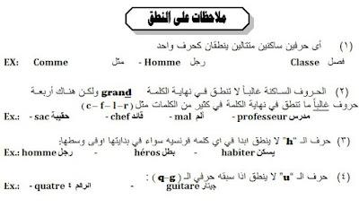 مذكرة اللغة الفرنسية للصف الأول الثانوي ترم اول 2017 وورد ومنسقة