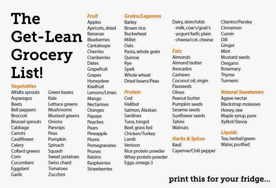 Lean And Clean Food List