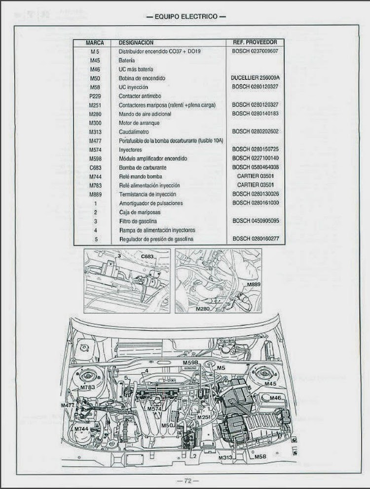 .: 405 1.9-2.0 Nafta (GRI, SRI y Mi16). Manual de