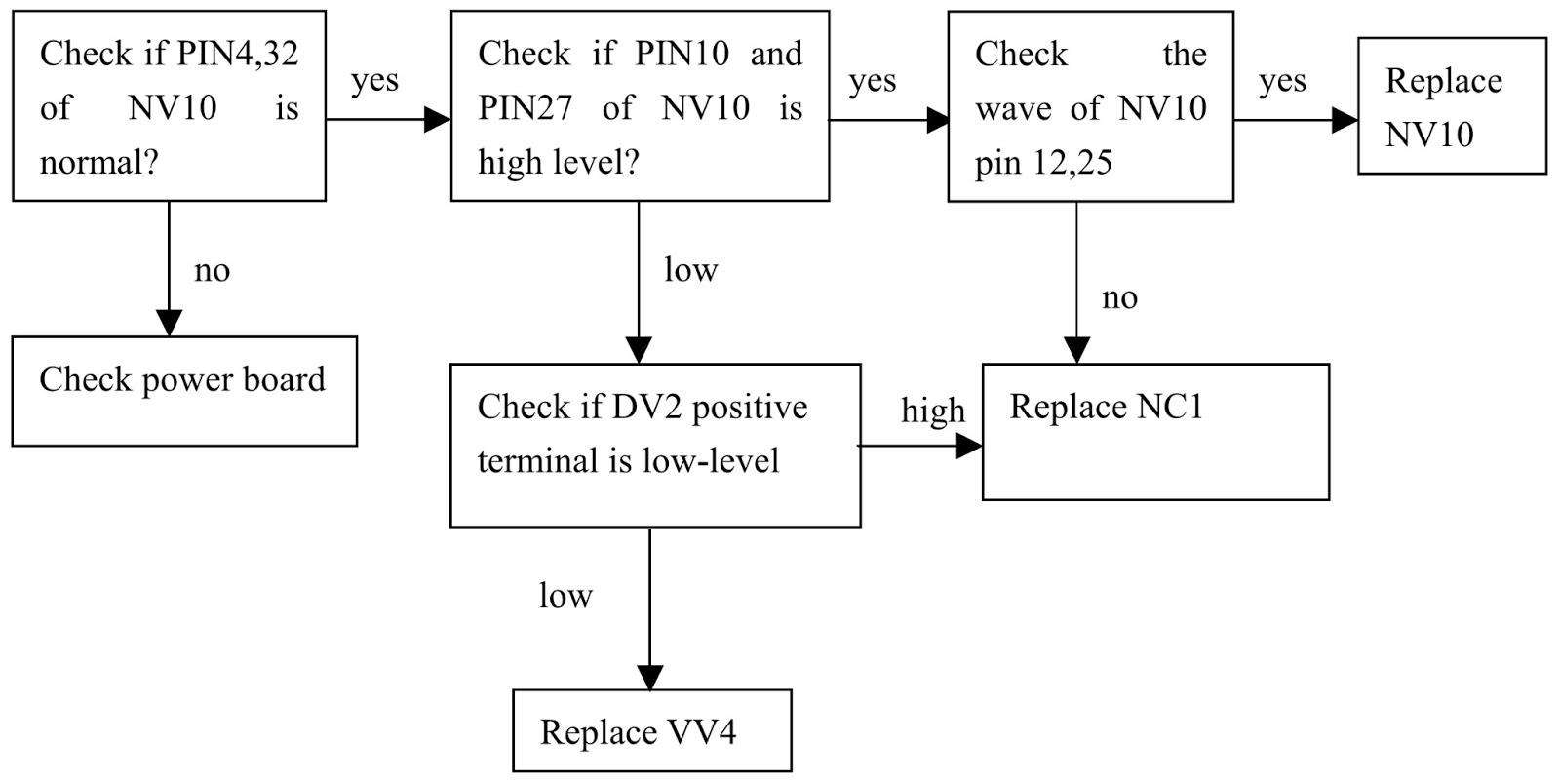 insignia e55ca1nkavbynnx lcd tv wiring diagram dometic lcd thermostat wiring diagram insignia ns-lcd37hd-09 _ xoceco - lc37hv41 ...