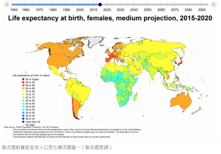 misschiuclara: 全球世界人口分佈