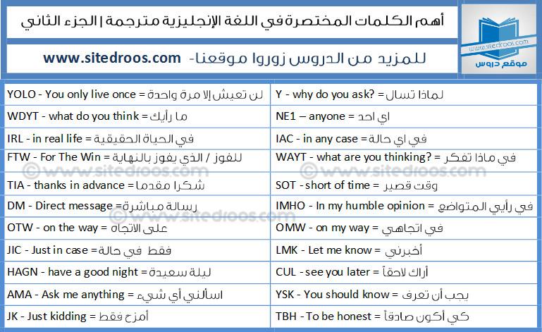 العبارات المختصرة في اللغة الإنجليزية والاكثر استعمالا في مواقع التواصل الاجتماعي مترجمة