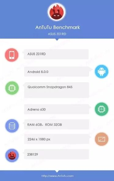 ZenFone 5 will be coming with latest Android 8.0 Oreo and 6GB RAM