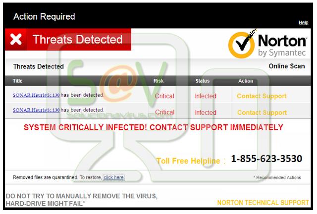 """Important Security Message"" pop-ups (Falso soporte)"