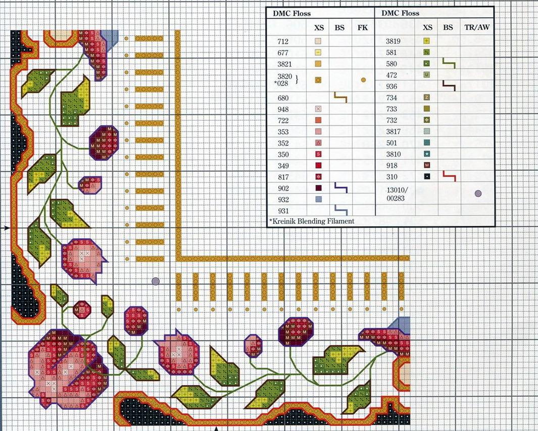 вышивка крестиком схема рамочки