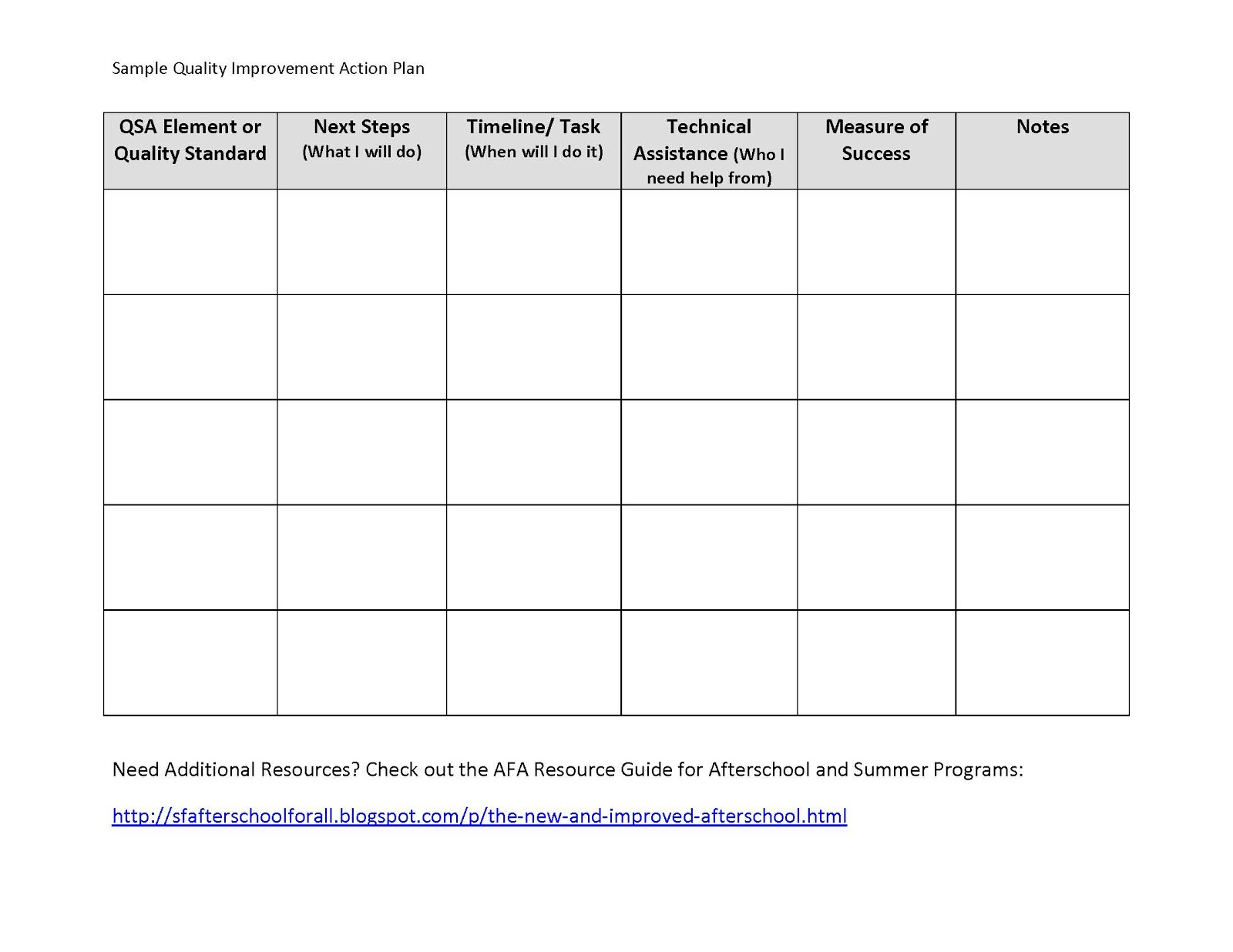 San francisco summer learning network program quality for Template for quality improvement plan