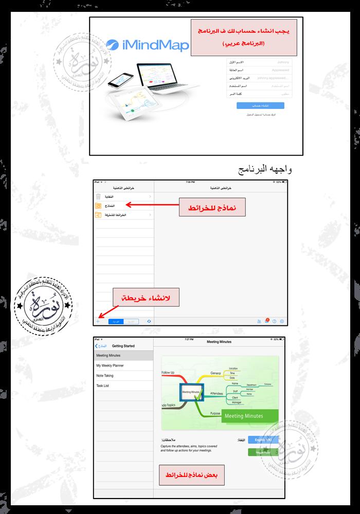 تحميل برنامج imindmap