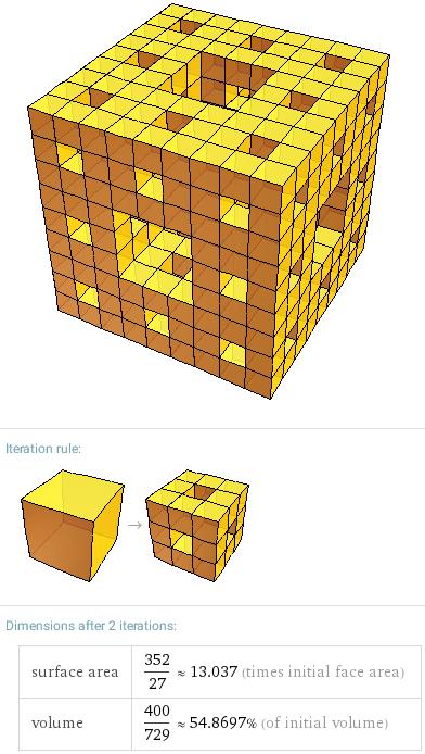 Фракталы, губка Менгера, menger sponge, iterations=2, 2 итерации, http://www.wolframalpha-ru.com