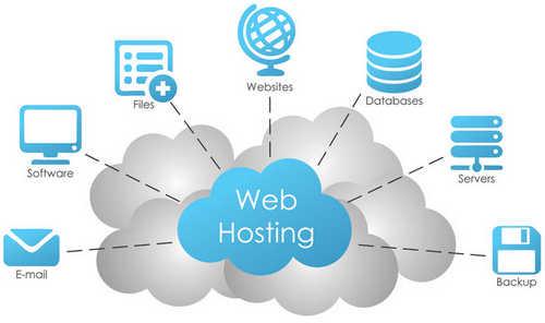 Fungsi Web Hosting Bagi Pengguna