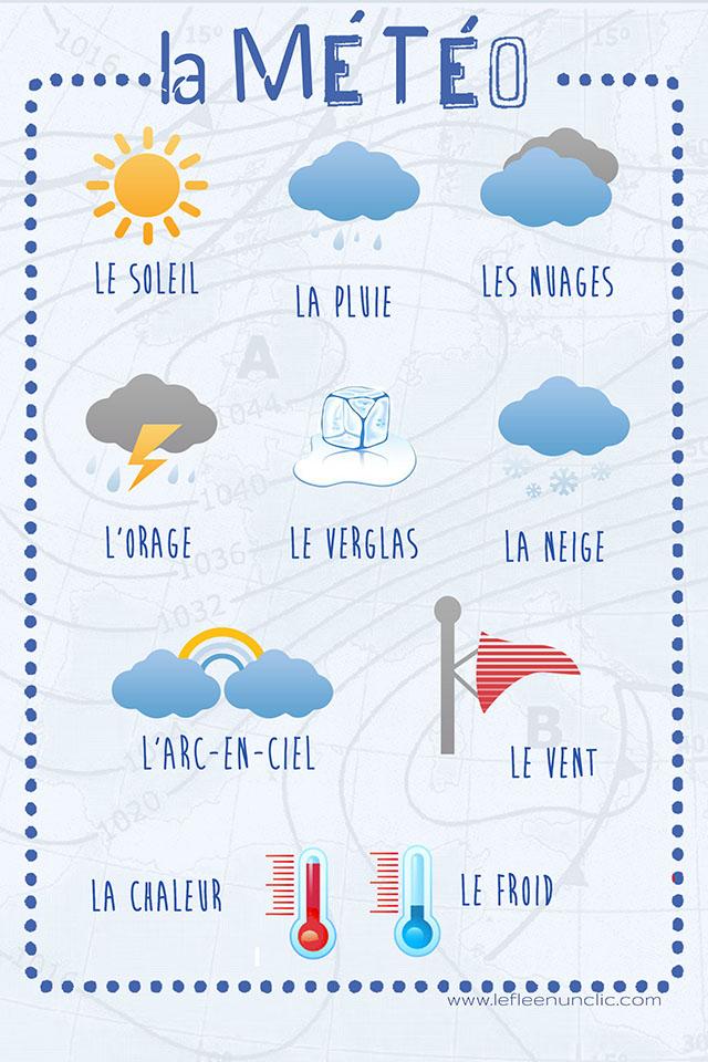 infographie gratuite sur le vocabulaire de la météo en français